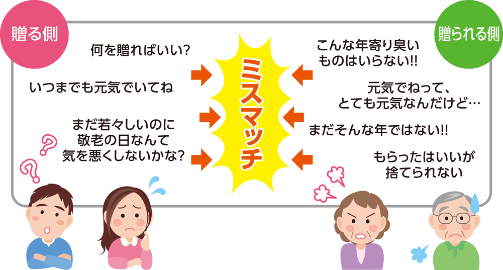 keiro_mismatch_1702