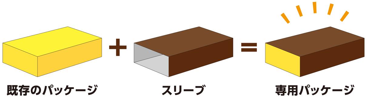 keiro_package_sleeve3