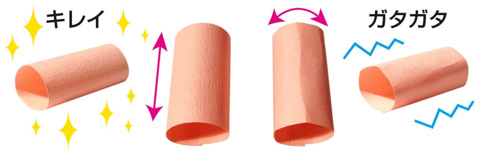 紙の目の比較