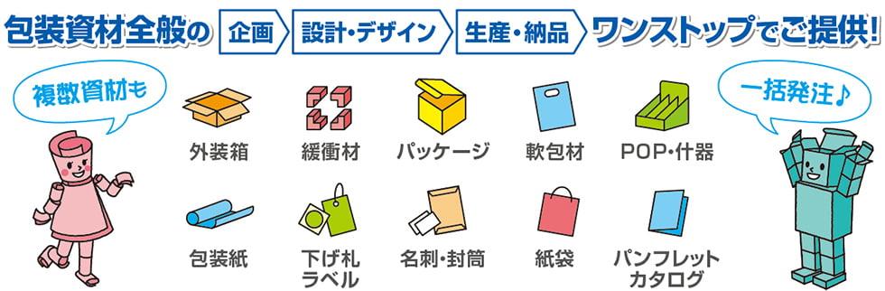 包装資材ワンストップサービス〜複数資材も一括発注〜