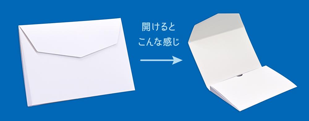 オンラインとオフラインをつなぐ、ポストに届ける個性ありパッケージ