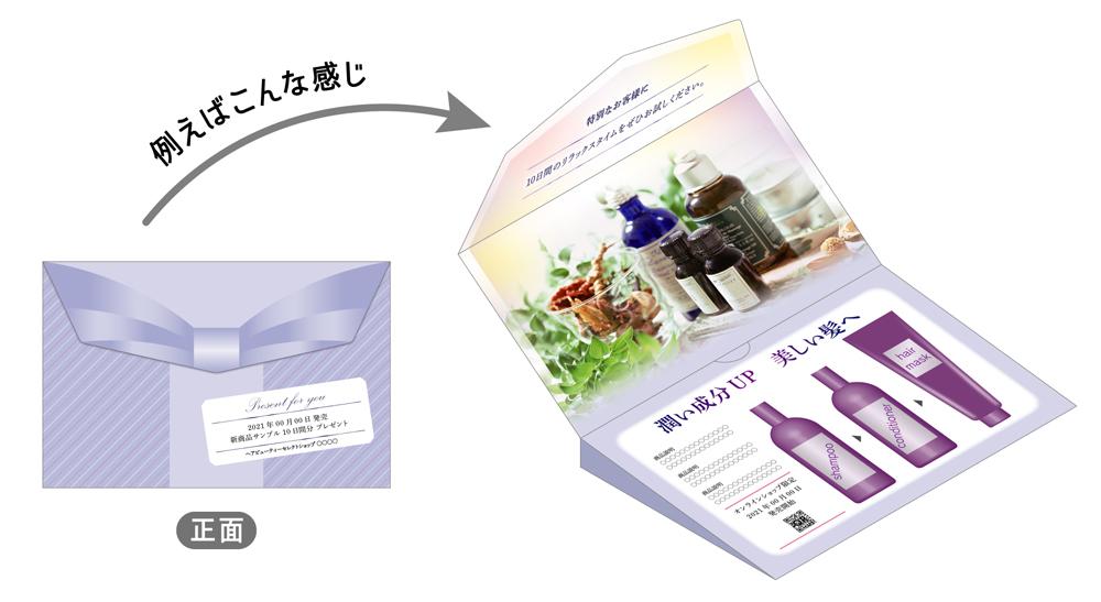 ポストに届けるパッケージの印刷イメージ